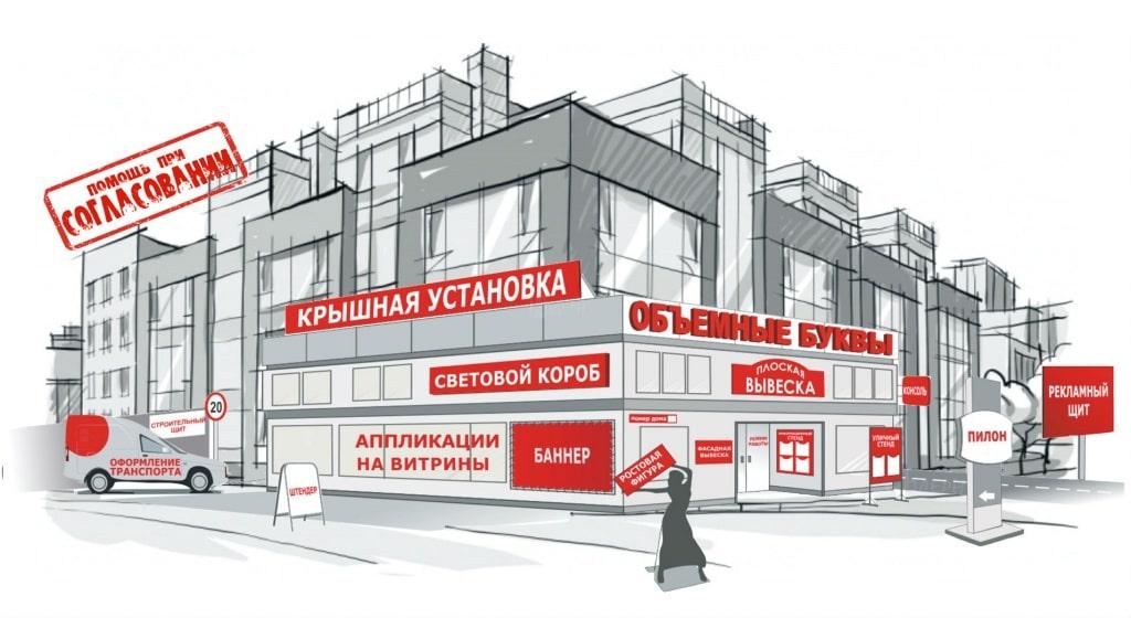 naruzhnaya-reklama-min